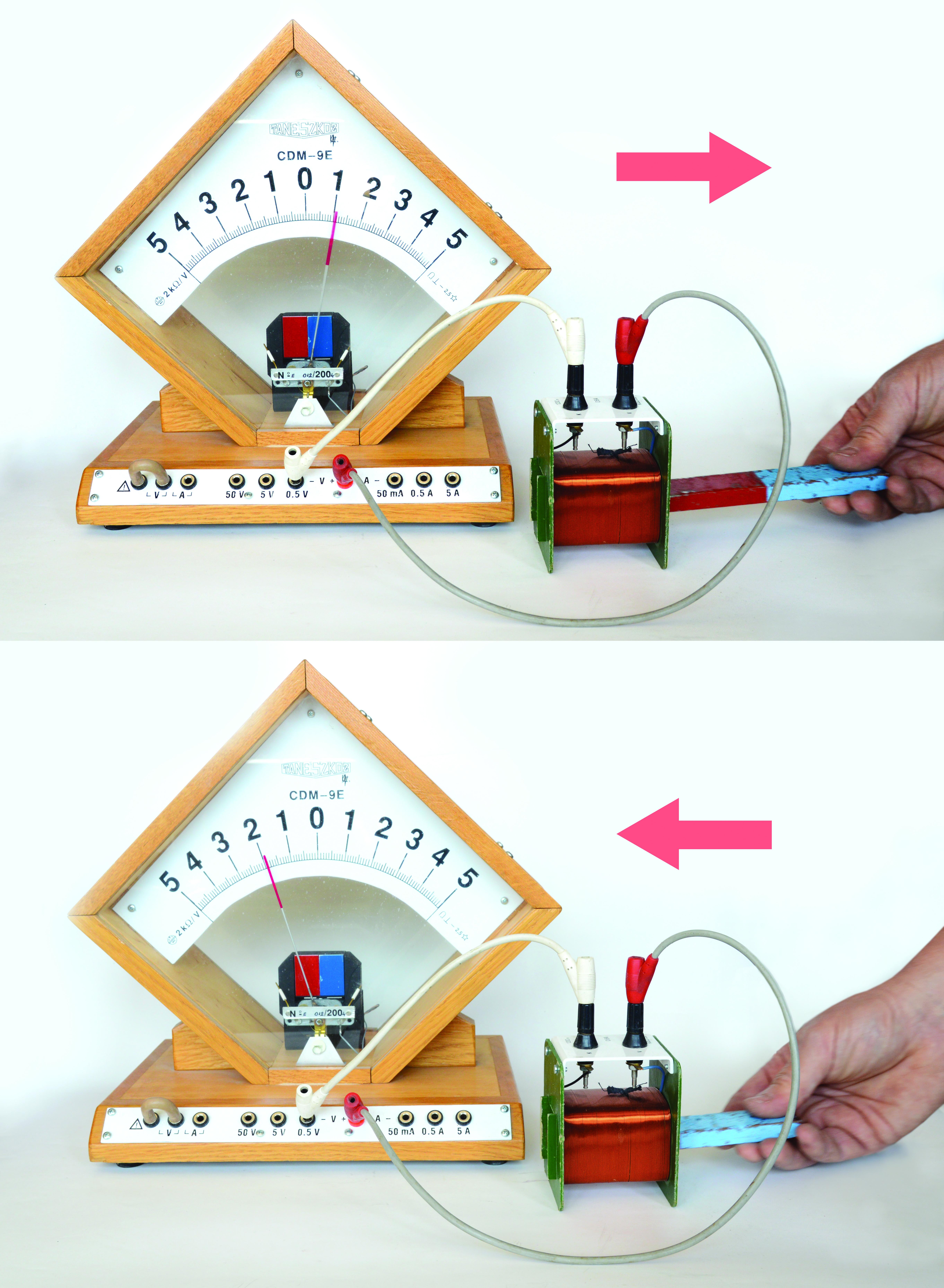 Mitől függ az indukált áram nagysága mozgási indukció esetén