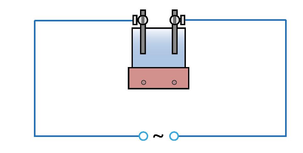 Váltakozó áram előállítása