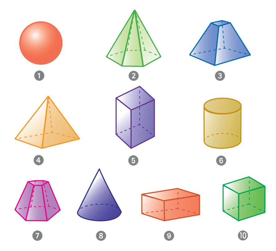 Geometriai testek tulajdonságai
